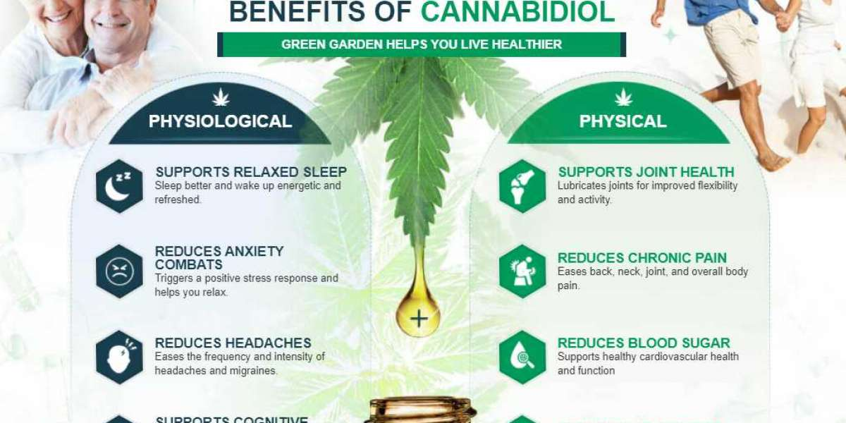 What are the benefits of Green Leaf Healing CBD?