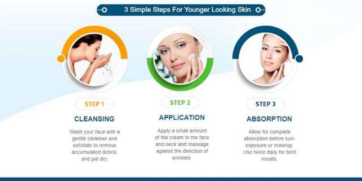What Is Nordic Skincare Ageless Skin Revolution?