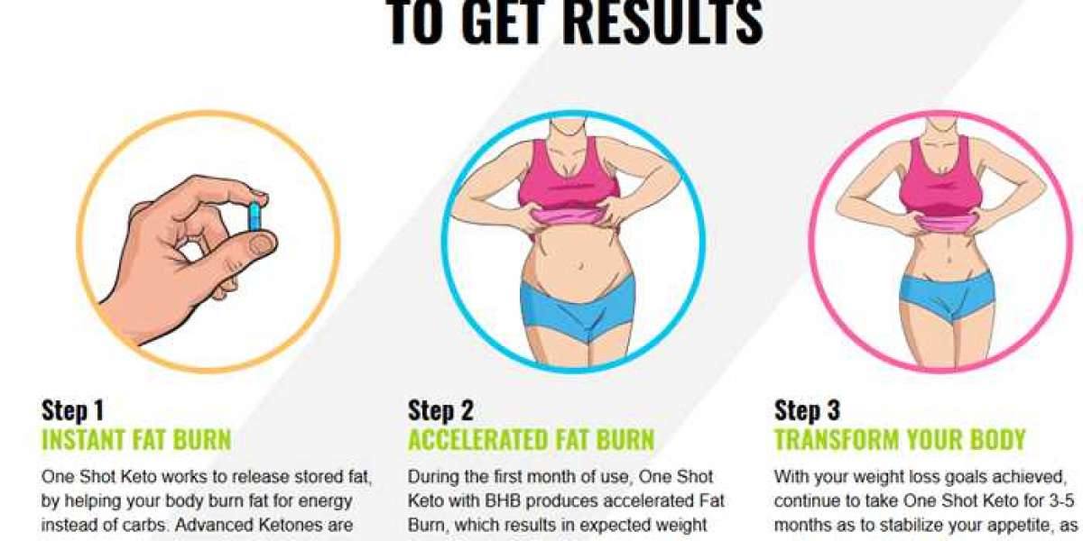 One Shot Keto Reviews: How To Take Keto Diet, Price And Uses Canada & USA?