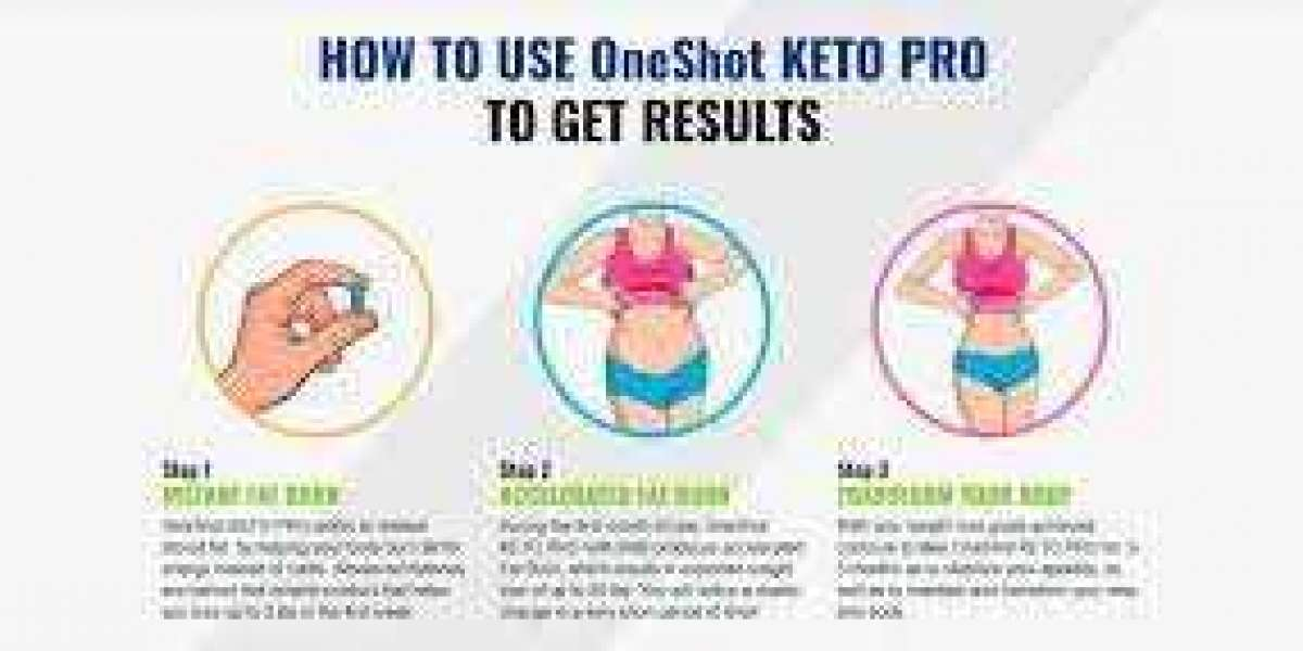 Top Three Healthy  One Shot Keto  Weight Loss Diet Plan !