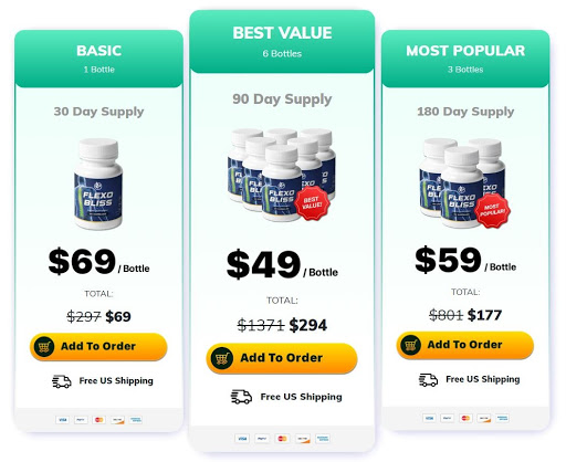 FlexoBliss Review – [SCAM ALERT] Is Flexo Bliss Really Worth to Buy? Ingredients and Price! – Business