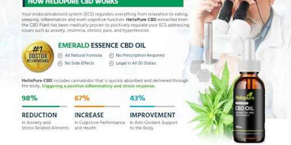 Heliopure CBD Gummies Reviews Benefits and Ingredients & Where To Buy?